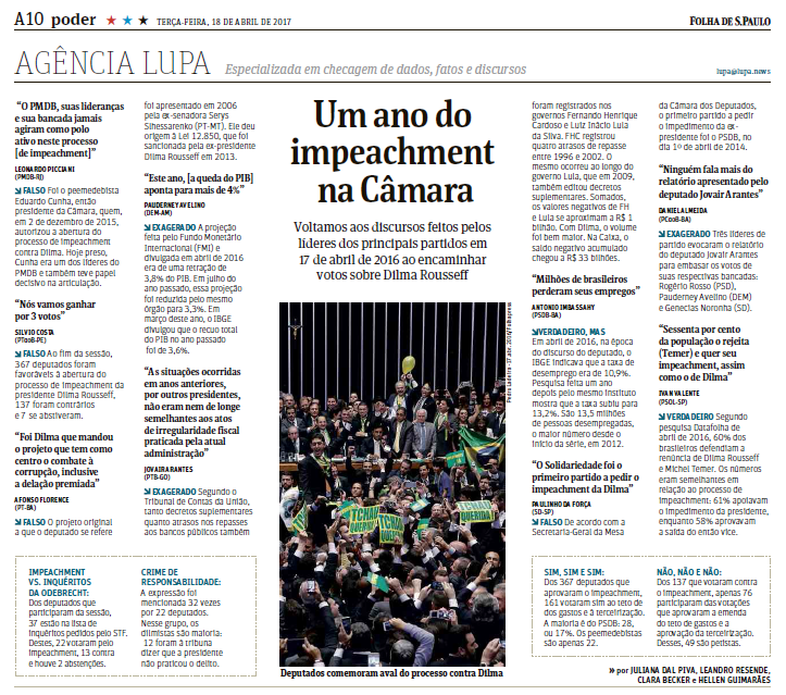 folha impeachment