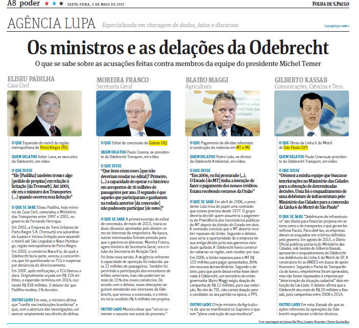 folha ministros odebrecht