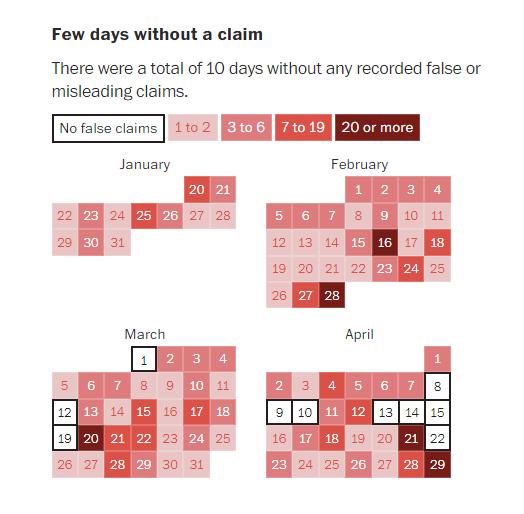 calendario trump