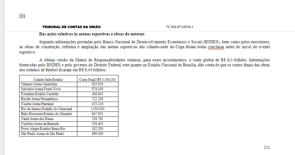 cf9f2168ec SobreElas  Centro de Excelência do futebol feminino não captou nem R  1