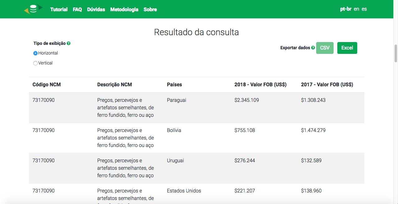 Jair Bolsonaro Eleito Veja Aqui 110 Frases Ditas Por Ele E Checadas