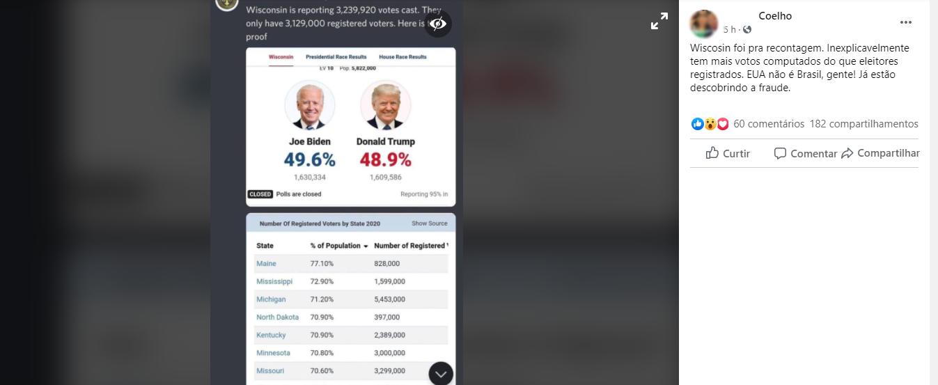 eleições_EUA_Wisconsin