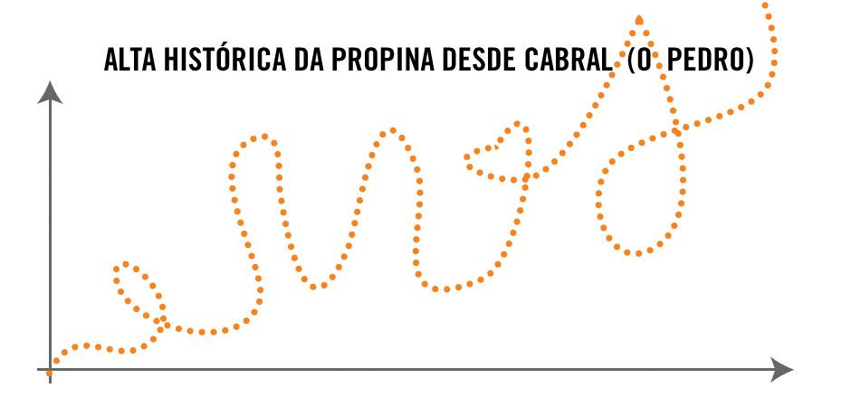Rocha Loures pensa em organizar uma maratona com malas de propinas para incentivar a corrupção sustentável