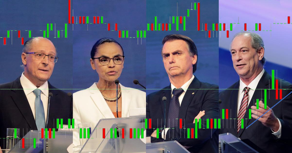 O debate traduzido para o mercado financeiro
