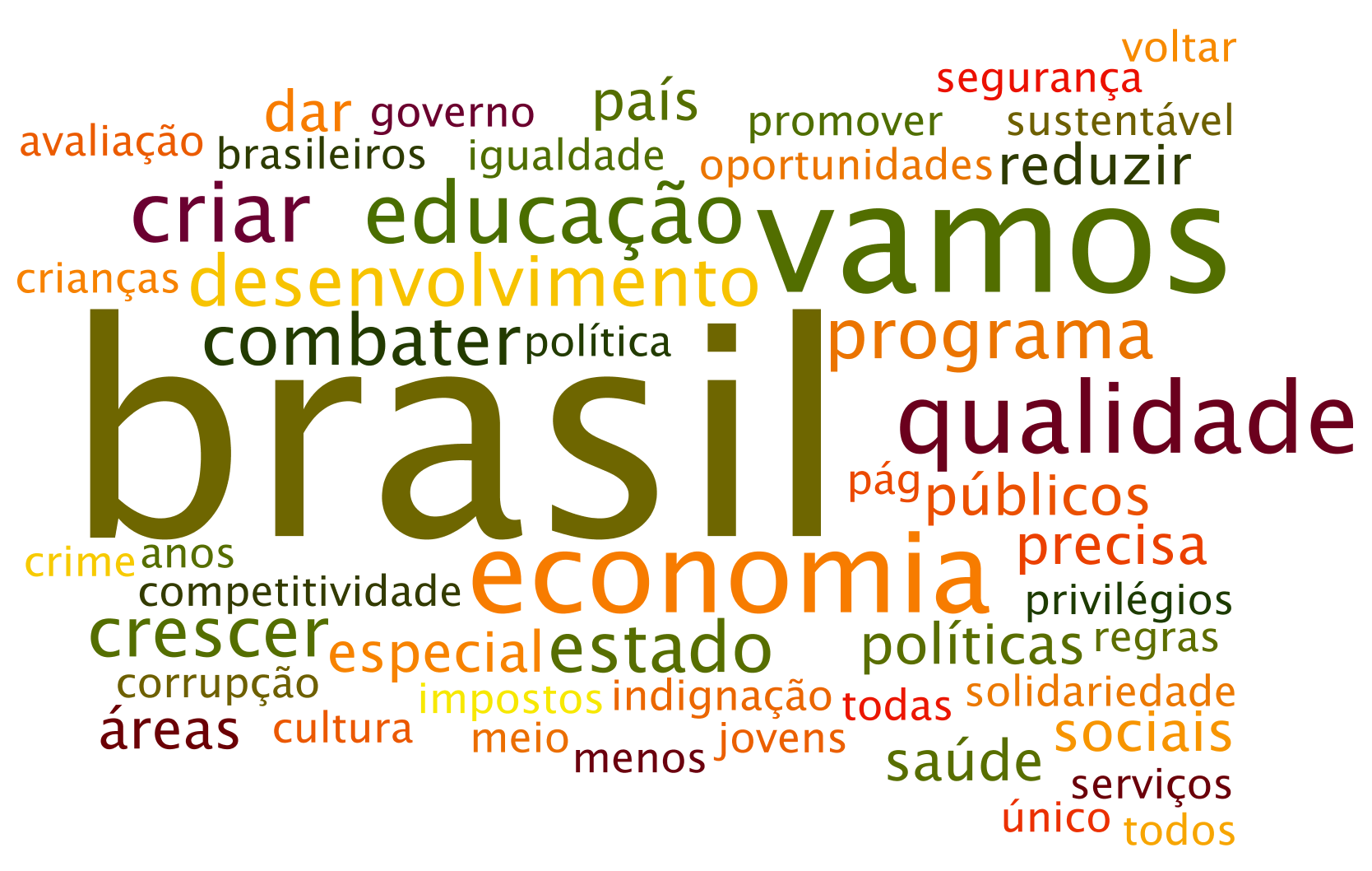 programa governo geraldo alckmin