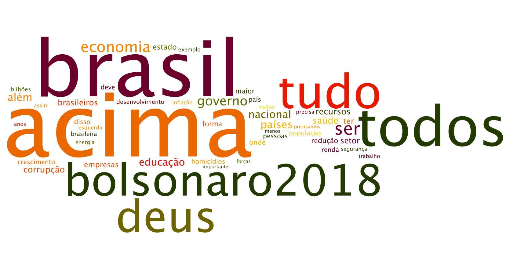 programa governo jair bolsonaro