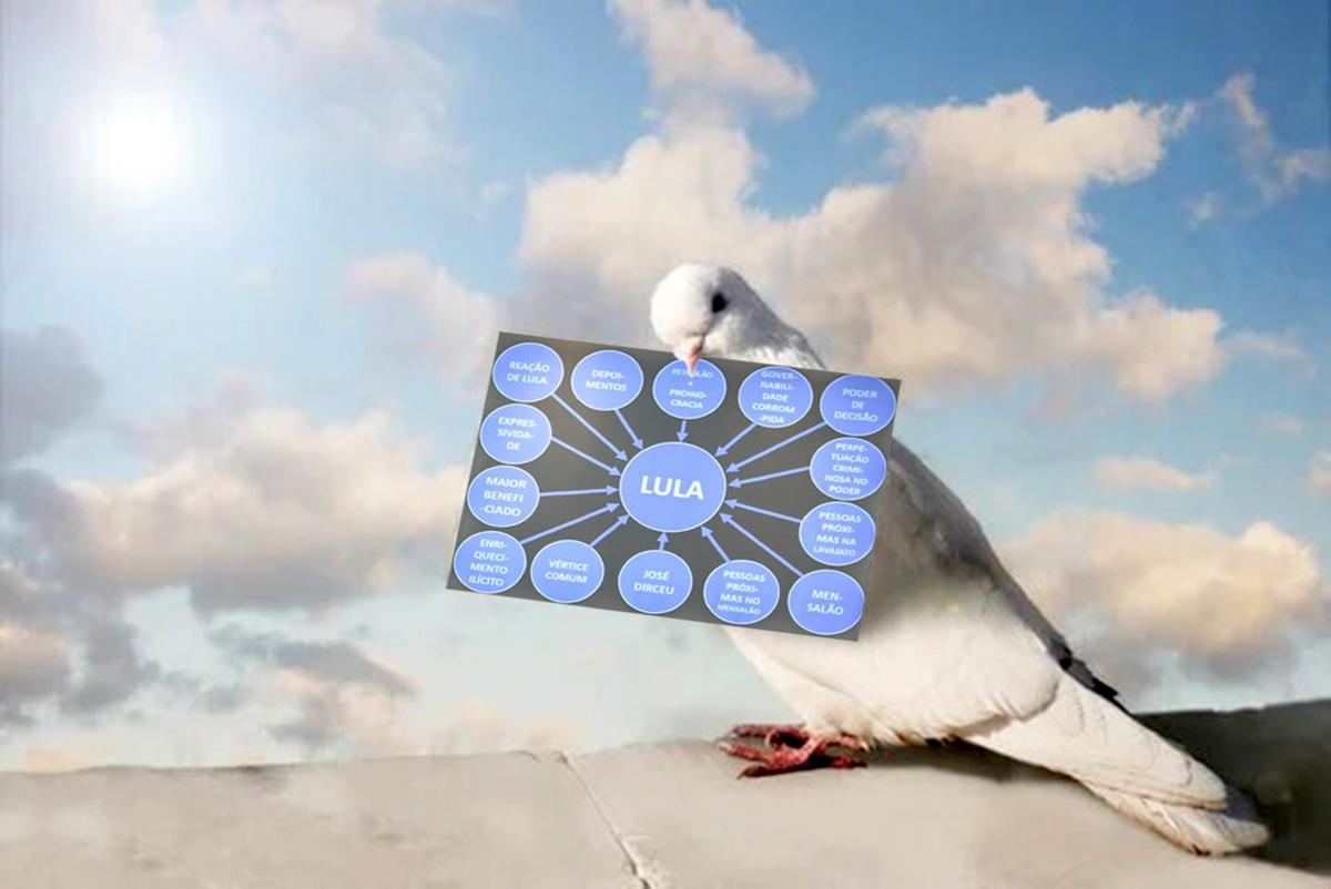 Depois do anúncio do governo as ações de empresas ligadas ao mercado de pombos-correio foram catapultadas às alturas